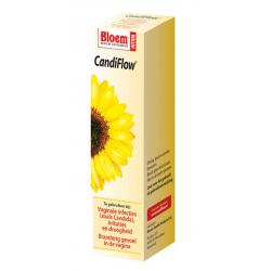 Candiflow